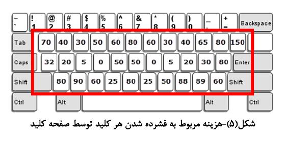 effort-grid-2021-04-04_23-09.png