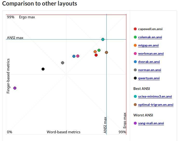 Screenshot_2021-05-25 Keyboard-Design com - Internet Letter Layout DB - capewell en ansi.png